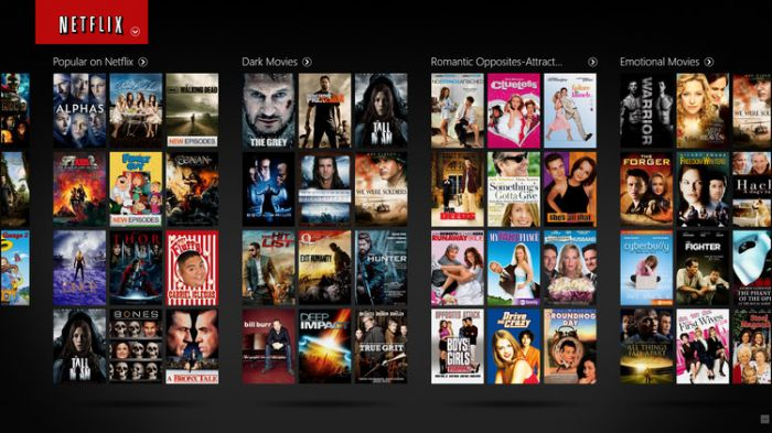 Netflix More Popular than YouTube and Cable TV